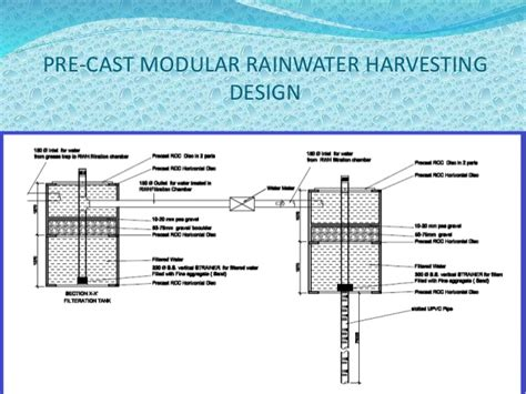 layout plan for rainwater harvesting rain harvesting system design home design