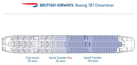 Bébé Plan Incliné by Ba Plans Class For Boeing 787 9 And 787 10 Australian Business Traveller