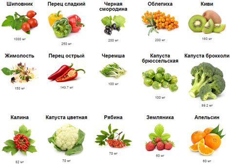 alimenti contenenti vitamina c vitamine per gli uomini per il concepimento di un bambino