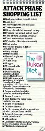 1000 ideas about dukan diet on pinterest dukan diet attack phase pure protein and dukan diet