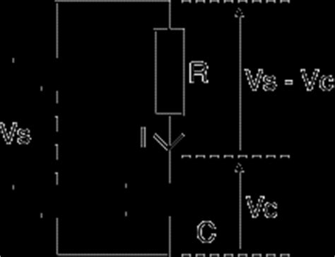 capacitor charging through resistor capacitance and uses of capacitors