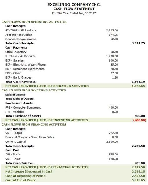 Accounting Templates For Excel Microsoft And Open Office Templates Accounting Flow Statement Template