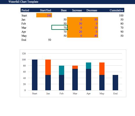4 Financial Modeling Excel Templates Top Form Templates Free Templates Download Waterfall Chart Excel Template