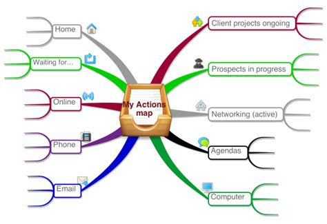 Actions Template Mind Map Biggerplate Free Mind Map Template