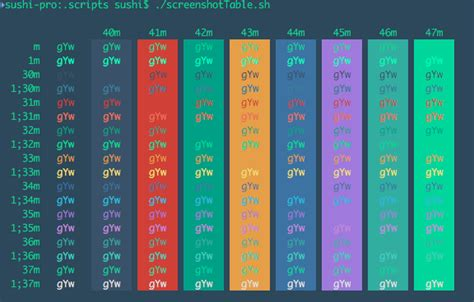 iterm2 color schemes themes iterm2 colors using the 42m or 41m options