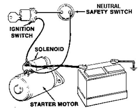 honda kill switch honda free engine image for user manual