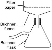 filter funnel diagram the color of paint and pigments