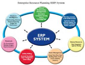 Floor Plan Design Software Free Online the characteristics of successful erp systems