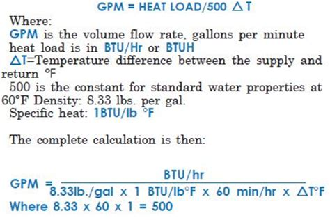 how to calculate the btu for a room how do you calculate gpm indoor comfort marketingindoor comfort marketing