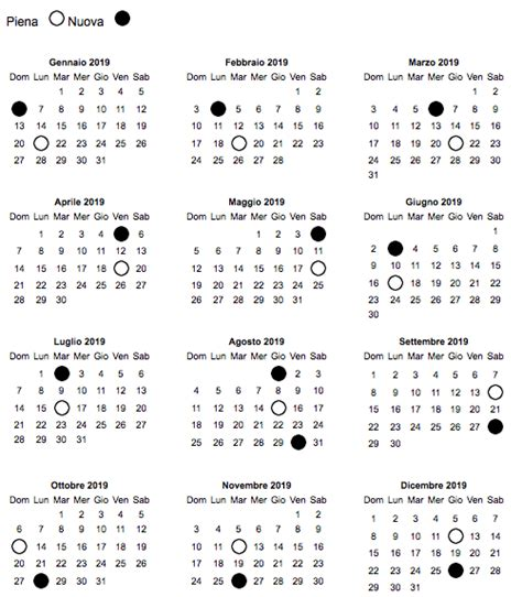 L Calendario Lunare Calendario Lunare 2019 La Gravidanza