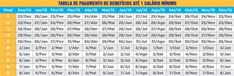 Calendario Inss 2016 Tabela Inss 2016 Tabela Atualizada Inss Oficial