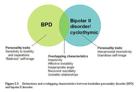 difference between mood swings and bipolar difference between depression and bipolar disorder autos