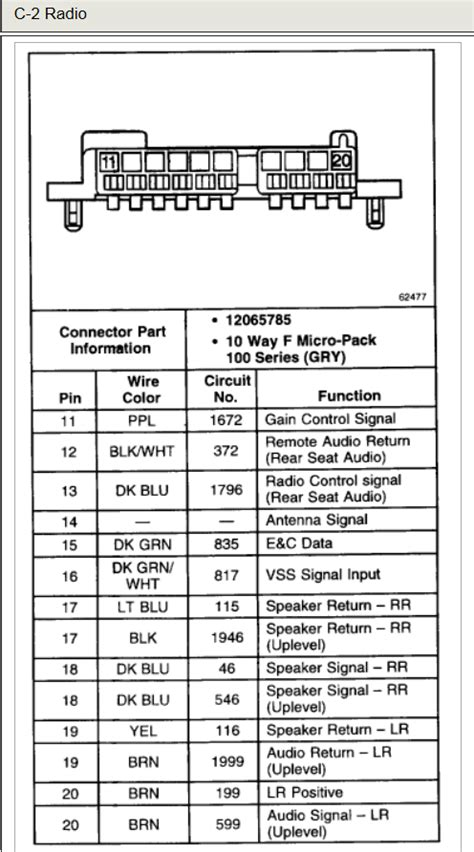 2001 chevy tahoe stereo wiring diagram wiring diagram 2018