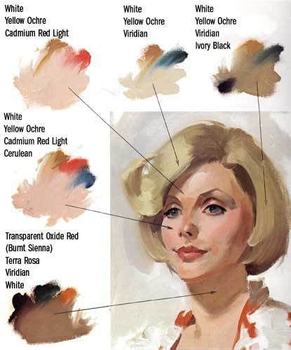 how to make skin color with paint 17 best images about flesh tones on acrylics
