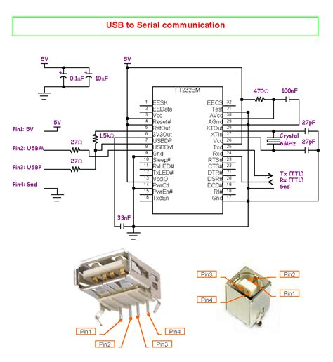 usb to serial wiring diagram search engine at