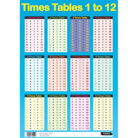 printable times tables posters times table poster amazon co uk