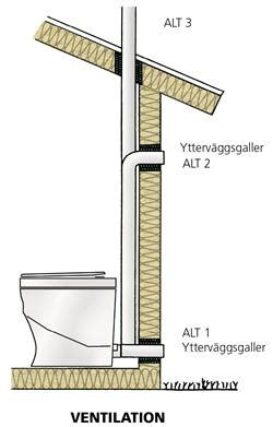 Composting Toilet Ireland by Separett Weekend Ac Or Dc Compost Toilet Uk And Ireland