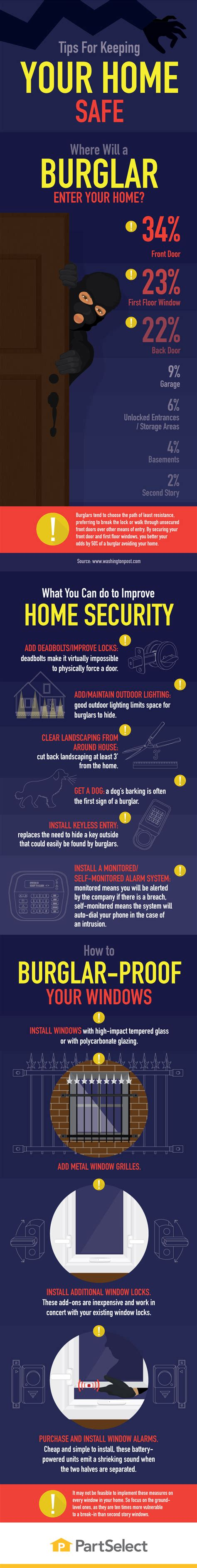 tips for make your home safe from burglars infographic
