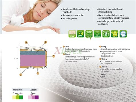 European Mattress Sizes by Tranquility Beds Apollo Beds Midas Memory Foam And Sprung