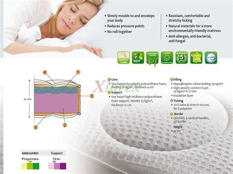 european bed sizes european mattress size chart