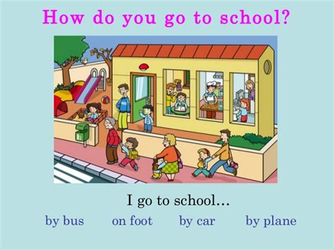 How To Find You Went To School With Means Of Transport