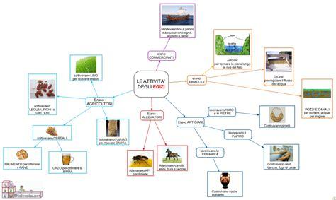 alimentazione degli egizi egizi mappa concettuale elenco mappe migliori e schemi