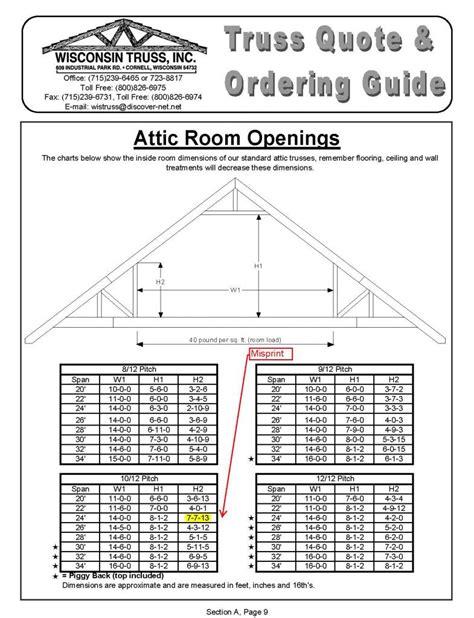 attic truss room size new 24 x34 detached garage with attic trusses the garage journal board garage room