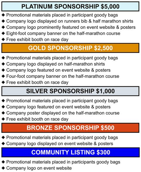 Sponsorship Letter For An Event Pdf 7 Sponsorship Templates Excel Pdf Formats