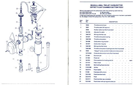 seagull diagram seagull parts diagram arctic cat parts diagram