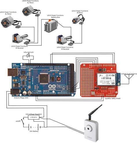 wifi wiring diagram wifi wiring diagram agnitum me