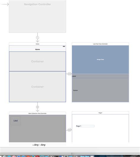 xcode scroll layout ios xcode ib autolayout multiple containers view and