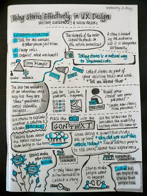 Design Notes | user experience design notes from an inspired designer