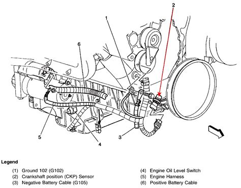 4 3 vortec engine diagram modal title