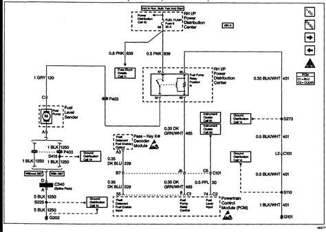 location   fuel pump relay  fuse    bonneville