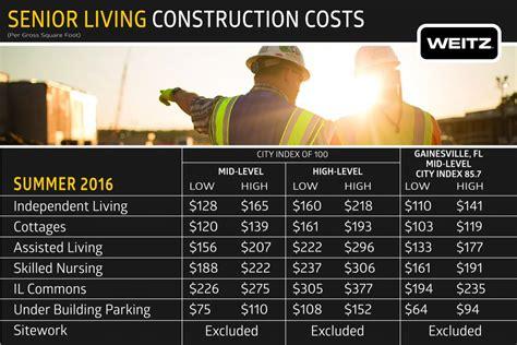 american senior housing association weitz releases mid year senior living construction cost data weitz