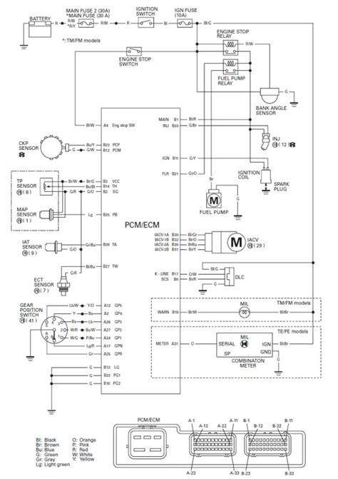 honda foreman wiring diagram http www hondaforeman
