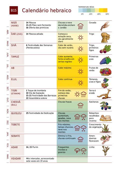 Calendario Hebraico B15 Calend 225 Hebraico Biblioteca On Line Da Torre De Vigia