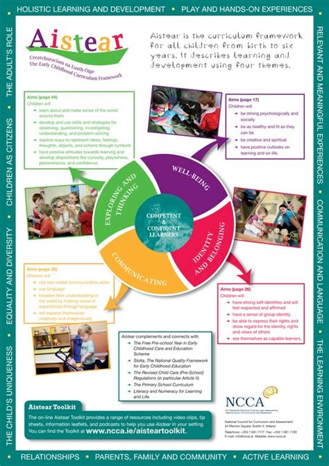 poster presentation templates for ece blog archives cloonlyon n s