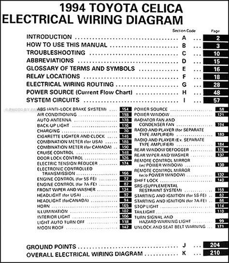 1994 toyota wiring diagram 1994 toyota celica wiring diagram manual original