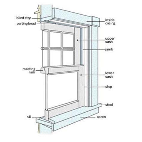 window framing diagram replacement windows casement replacement windows parts