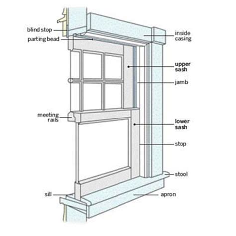 window framing diagram replacement windows casement replacement windows parts