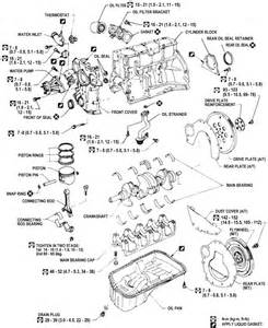repair guides engine mechanical pistons and connecting rods autozone
