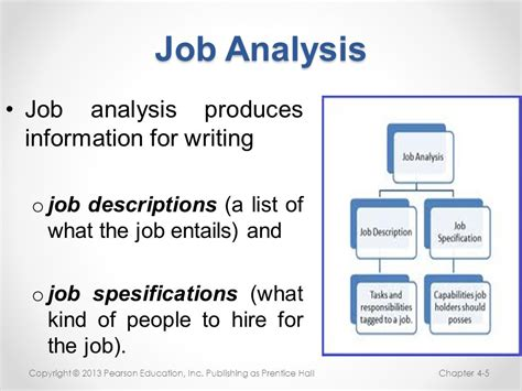 Analysis Mba Internship by Analysis 4 Analysis And Description Study On
