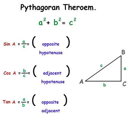 triangle pattern equation best 25 triangle formula ideas on pinterest formula for