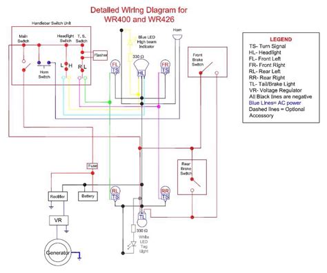 yamaha ttr 225 wiring diagram 29 wiring diagram images