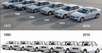 Lada Evolution Evolution Of Bmw V Evolution Of The Lada