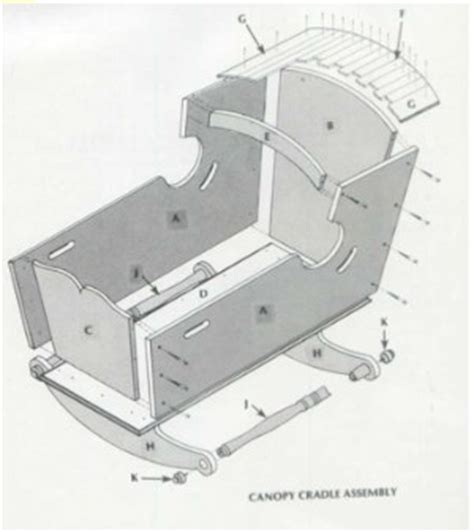 bench wood this week free baby cradle woodworking plans