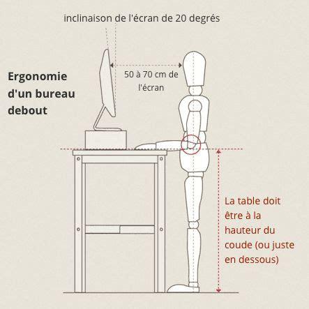 ergonomie bureau 15 best images about ergonomie on