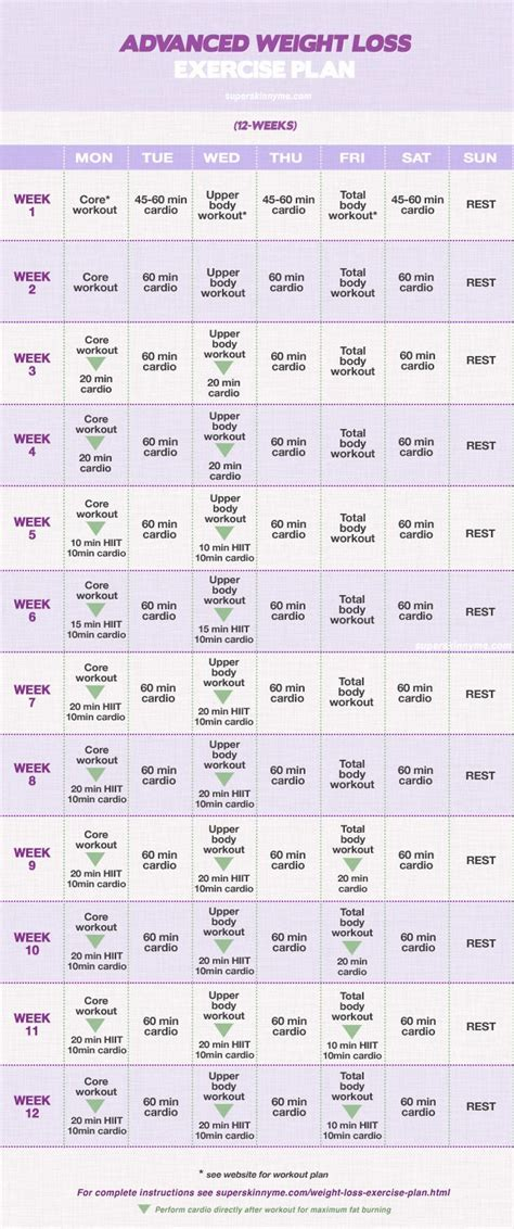 bodyweight strength 12 weeks to build and burn books 25 best ideas about 12 week workout on 12