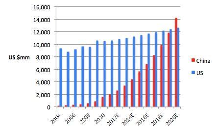 film cina box office china box office share by genre chinafilmbiz 中国电影业务